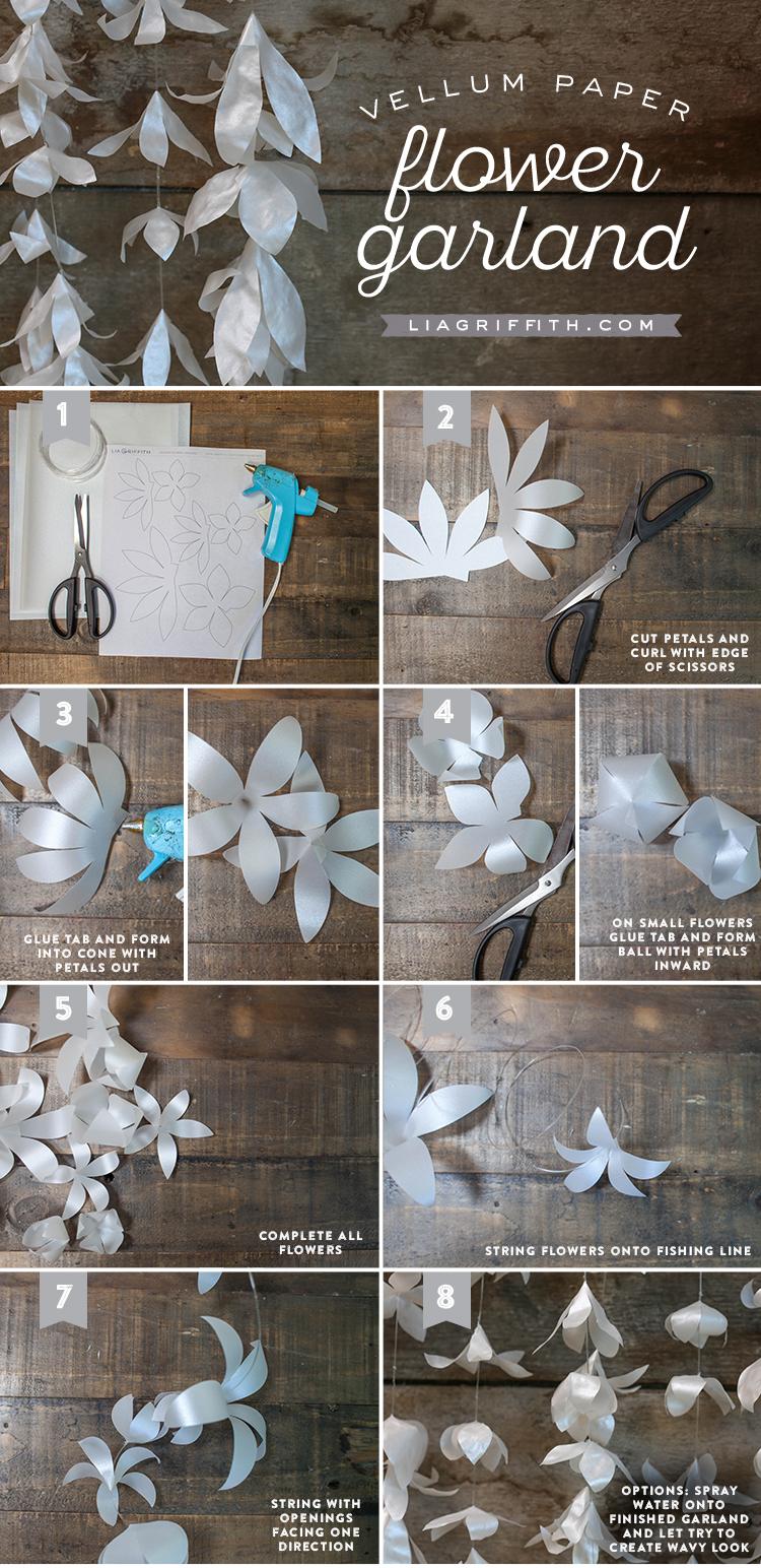 white vellum paper flower garland